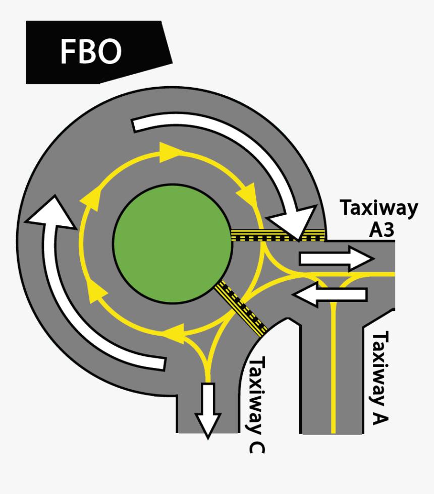 Fieldhouse Ramp Diagram - Circle, HD Png Download, Free Download