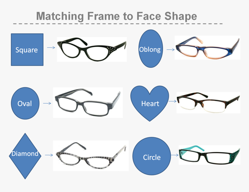 Free Png Download Diamond Shaped Face Glasses Men Png - Glasses For Diamond Shaped Face Male, Transparent Png, Free Download