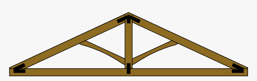 King-post Roof Truss - Roof Truss Of A King Post, HD Png Download, Free Download