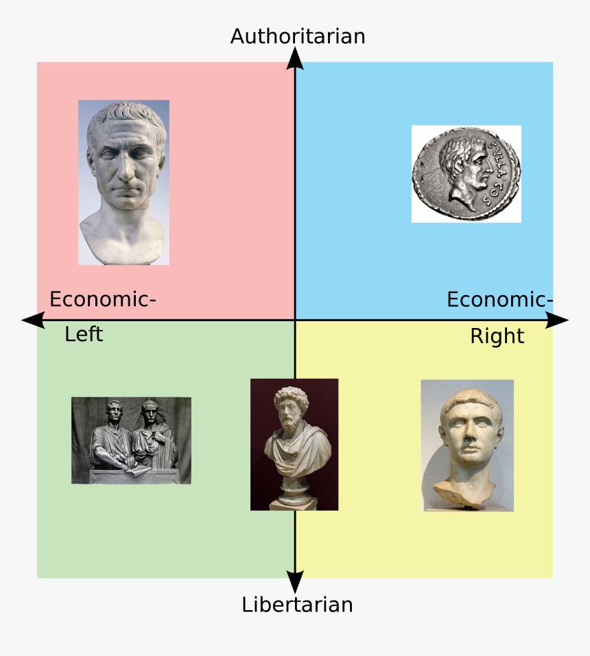 Authoritarian Economic Economic Left Right Libertarian - Zack Fox I Got Depression, HD Png Download, Free Download