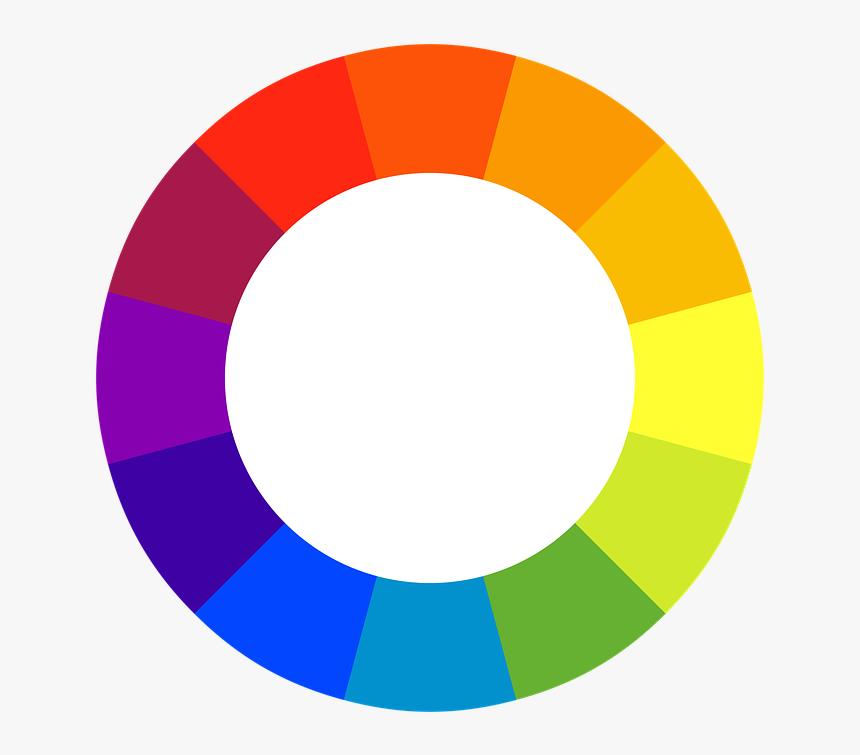Color Spectrum, Circle, Rainbow Color Palette, Colors - Color Wheel Svg, HD Png Download, Free Download