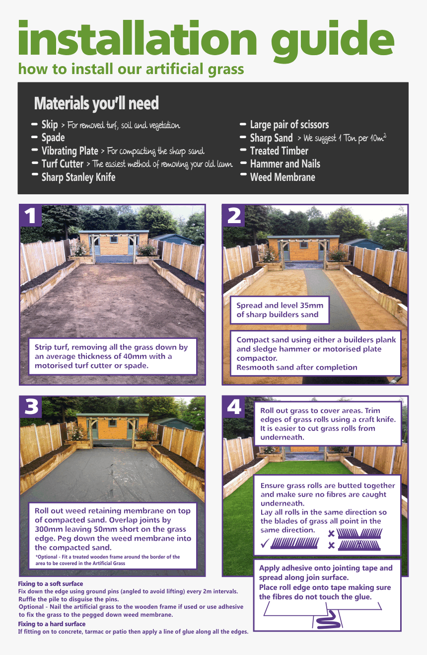 Artificial Grass Diy Installation Guide - Artificial Grass Pile Direction, HD Png Download, Free Download