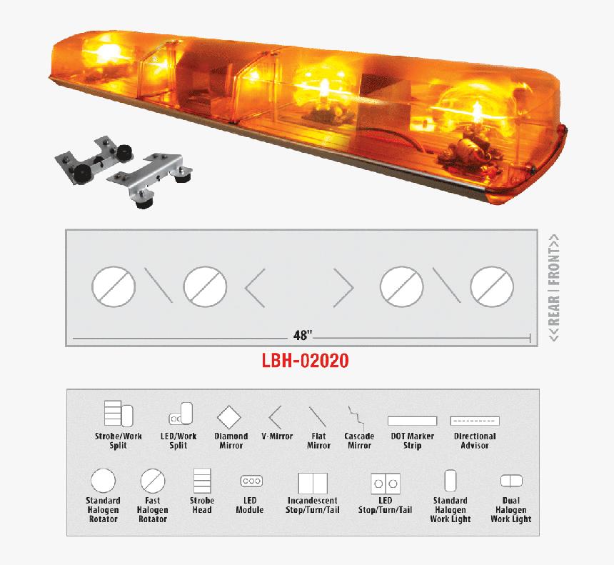 Whelen Lightbar Replacement Bulbs