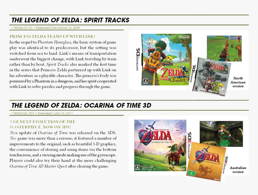 Legend Of Zelda Neo Wiki - Legend Of Zelda Ocarina, HD Png Download, Free Download
