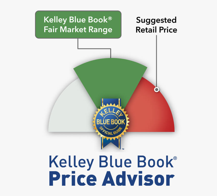 Price Advisor Kelly Blue Book Used Car Hd Png Download Kindpng