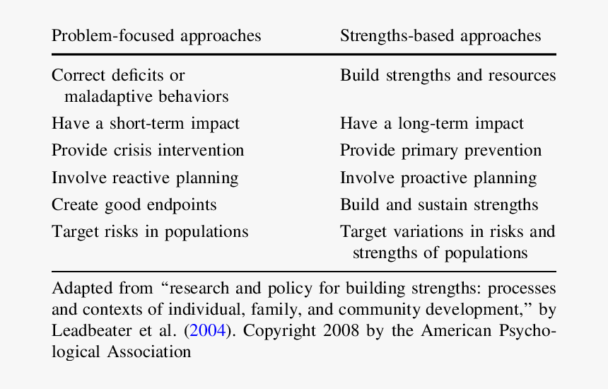 Deficit Vs Strength Based Approach, HD Png Download, Free Download