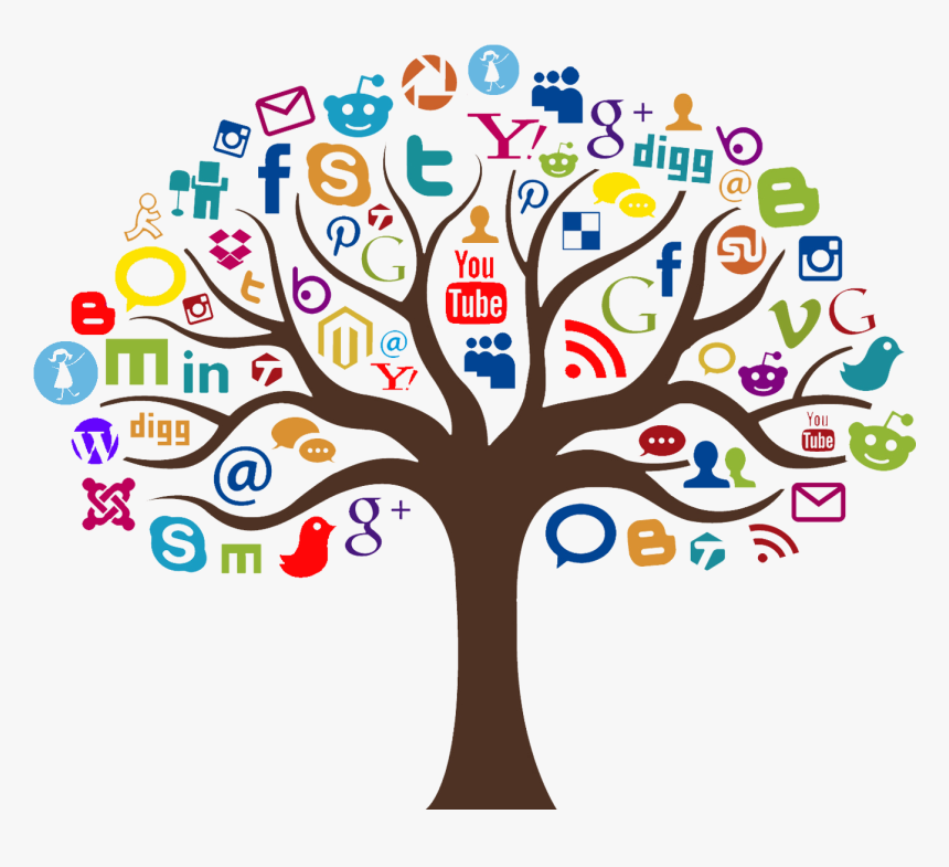 Online Free On Dumielauxepices - Social Media Marketing Tree, HD ...
