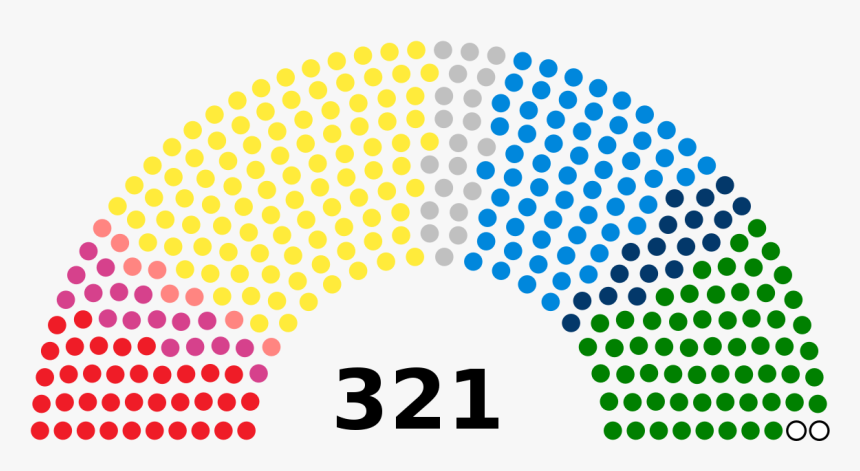 Spanish General Election 2019, HD Png Download, Free Download