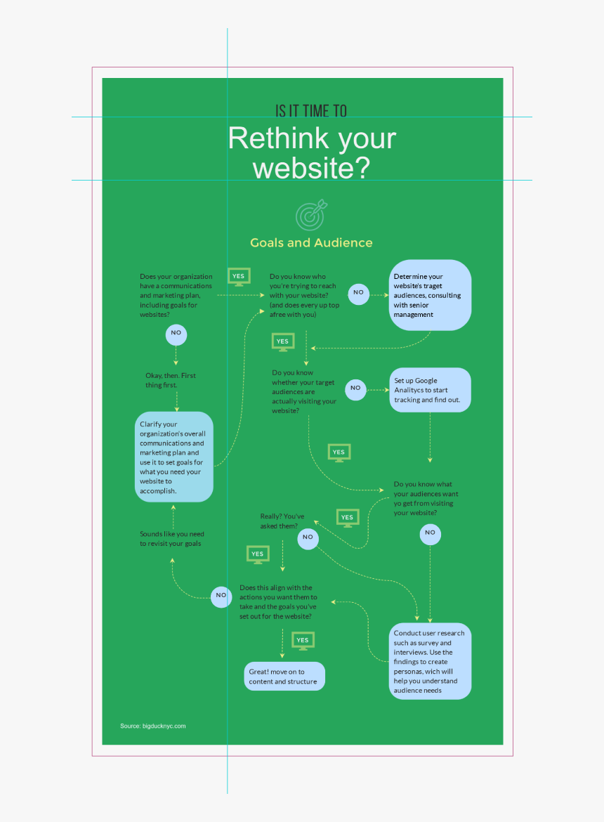 Tree Diagram Maker Quick Tips Flowchart Hd Png Download Kindpng