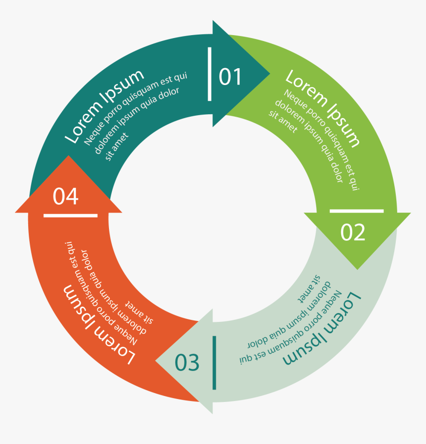 Cycle Vector Flow Chart - Circle, HD Png Download, Free Download