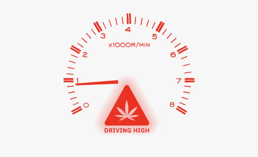 Speedometer - Circle, HD Png Download, Free Download