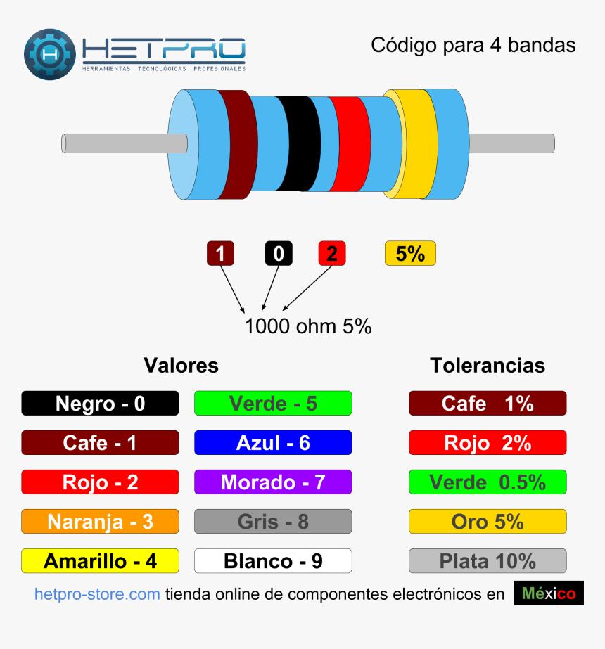 Codigo De Colores Para Resistencias De 4 Bandas, HD Png Download, Free Download