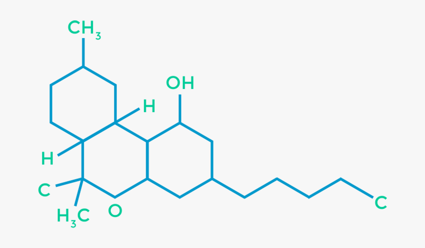 Thc Chemical Background - Tetrahydrocannabinol, HD Png Download, Free Download