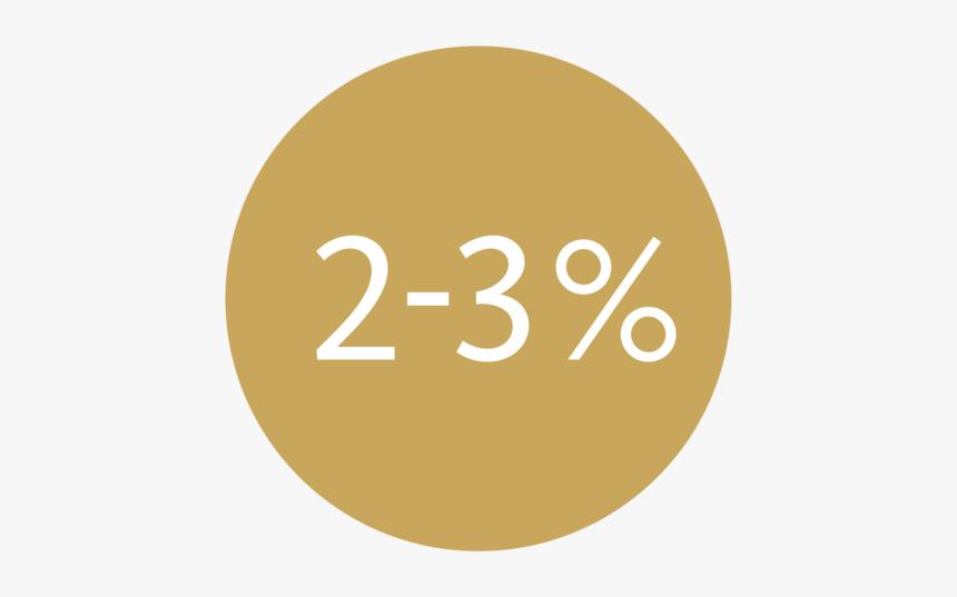 2 3 Percent - Circle, HD Png Download, Free Download