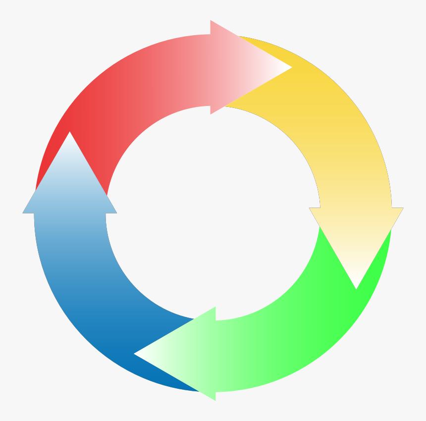 Area,symbol,line - Circular Arrow Png, Transparent Png, Free Download