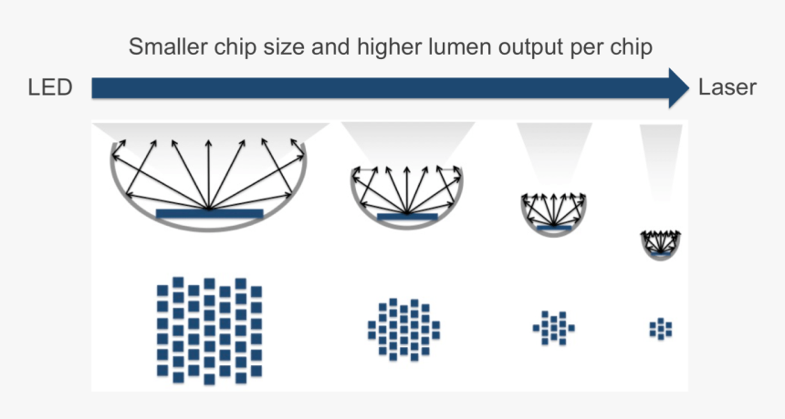 We Design Light Sources Based On Laser Diode Excitation - Emblem, HD Png Download, Free Download