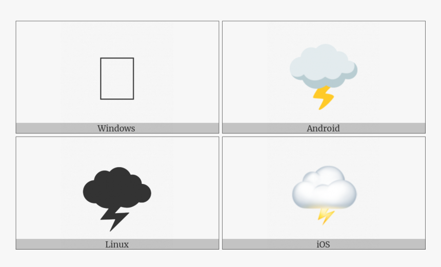Cloud With Lightning On Various Operating Systems, HD Png Download, Free Download