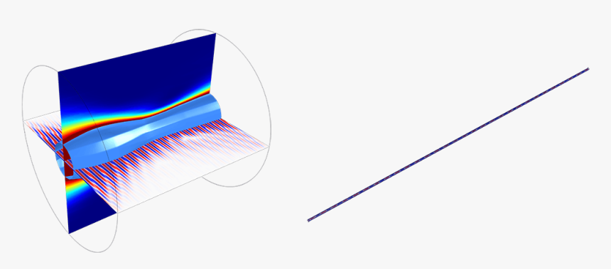 A Gaussian Beam Is Launched Into A Bk 7 Optical Glass - Brush, HD Png Download, Free Download