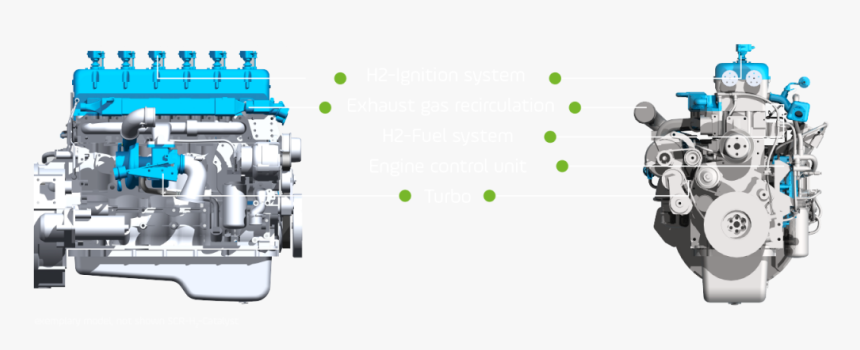 Transparent Engine Hydrogen Car Hydrogen Engine Hd Png Download Kindpng