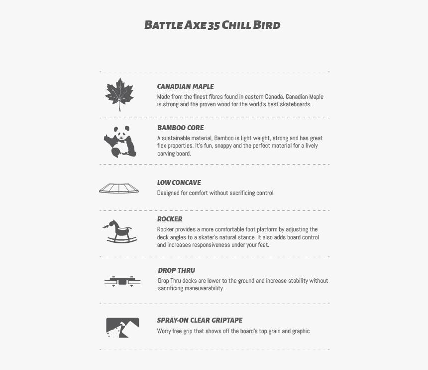 Battle Axe 40 Complete - Landyachtz, HD Png Download, Free Download