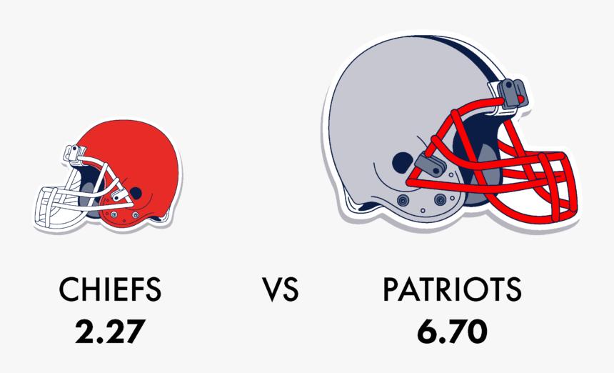 San Francisco 49ers Helmet Art, HD Png Download, Free Download