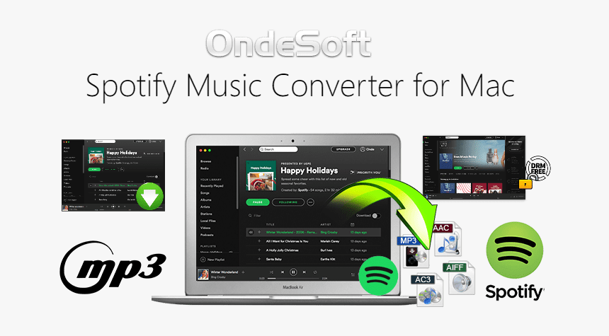 Ondesoft Spotify Music Converter For Mac Review Free - Mp3, HD Png Download, Free Download