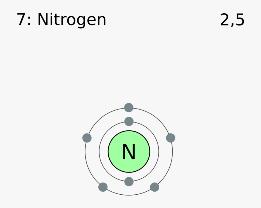 Electron Shell 007 Nitro - Many Electrons In Nitrogen, HD Png Download, Free Download