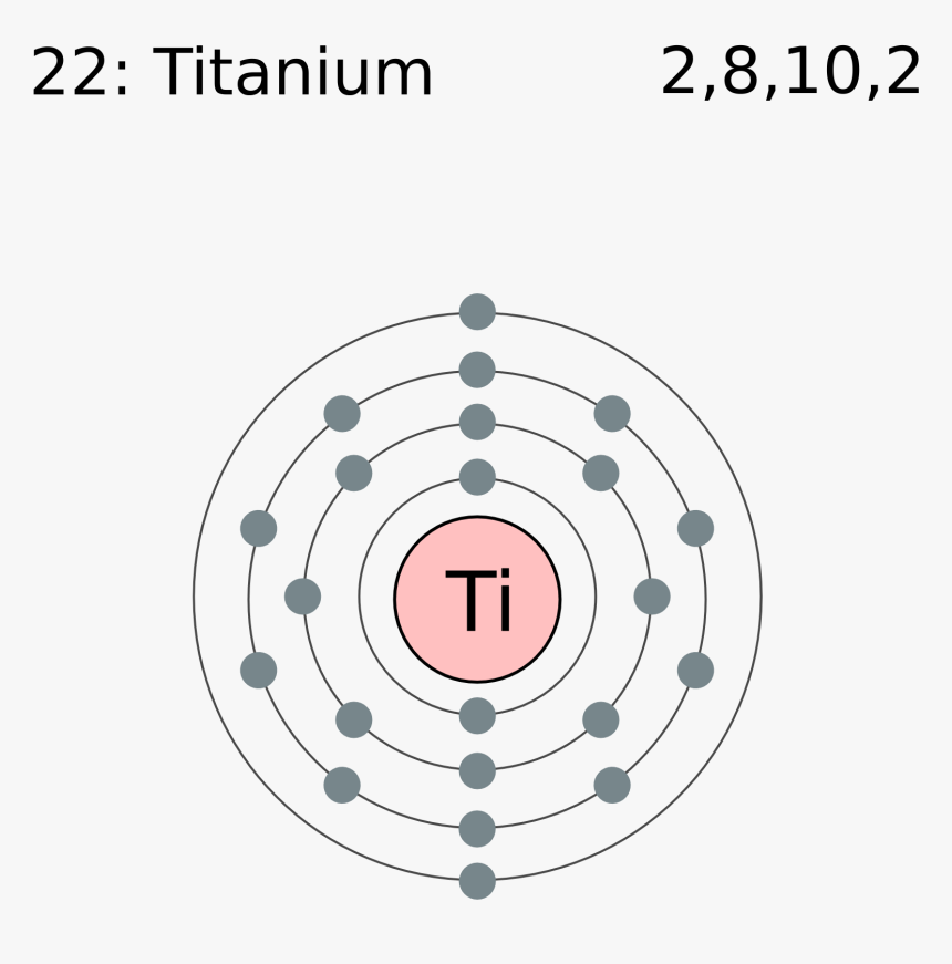 Electron Shell 022 Titanium - Electronic Structure Of Bromine, HD Png Download, Free Download