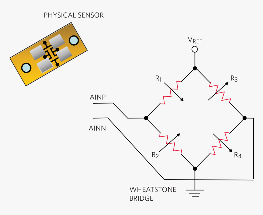 Hot Wire Anemometer Block Diagram  Hd Png Download