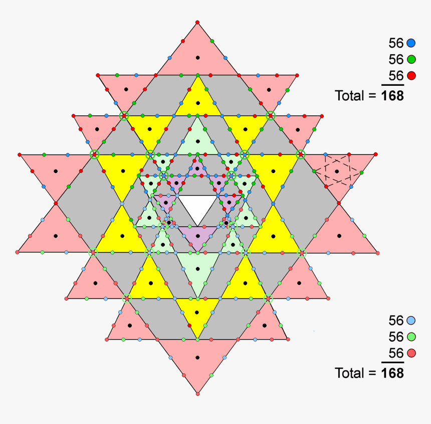 """2x3x56 Yods On Sides Of 42 Tetractyses In Sri Yantra""""  - Triangle, HD Png Download, Free Download"""