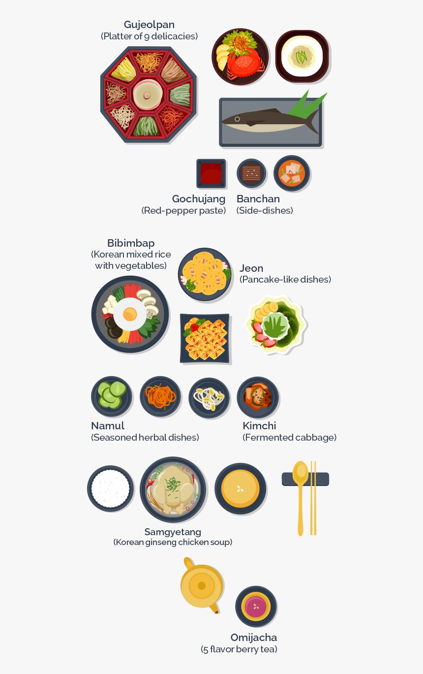 9 Representative Foods Of Korea, HD Png Download, Free Download