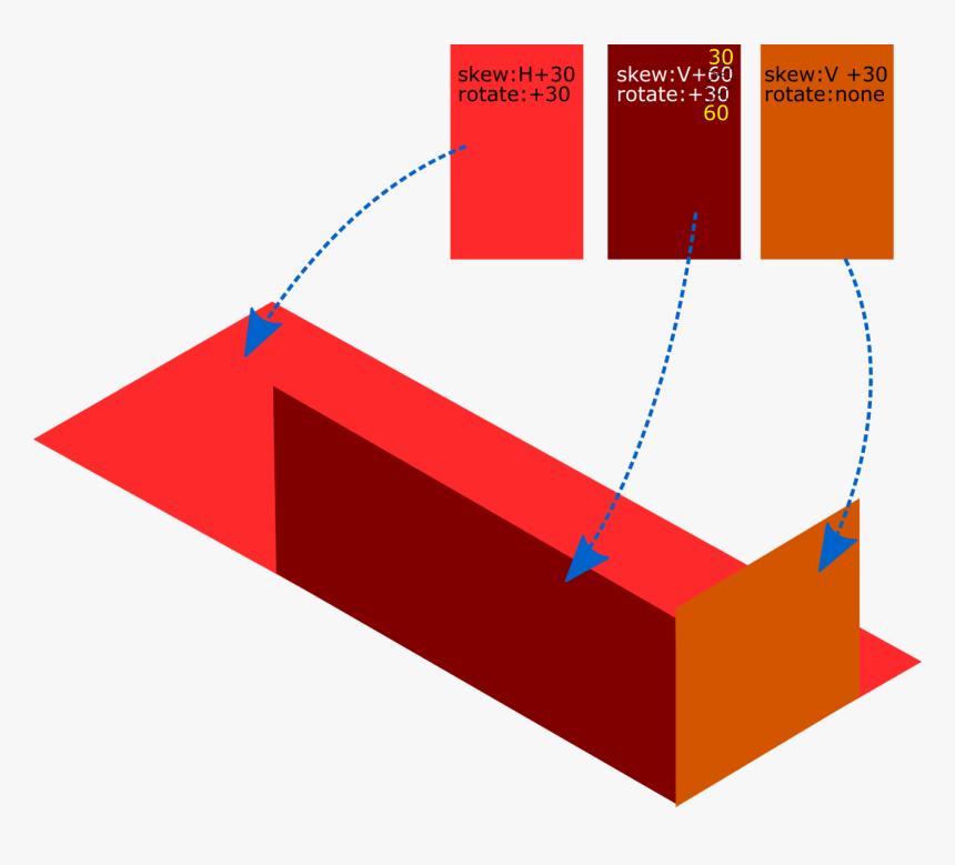 Diagram, HD Png Download, Free Download
