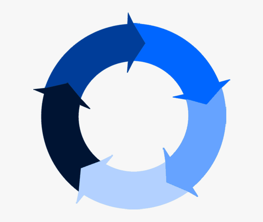 Cycle Vector Circle Arrow - Business Model For Mobile Application, HD Png Download, Free Download