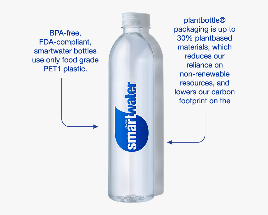 Bottled-water - Smart Water Bottle Uses, HD Png Download, Free Download