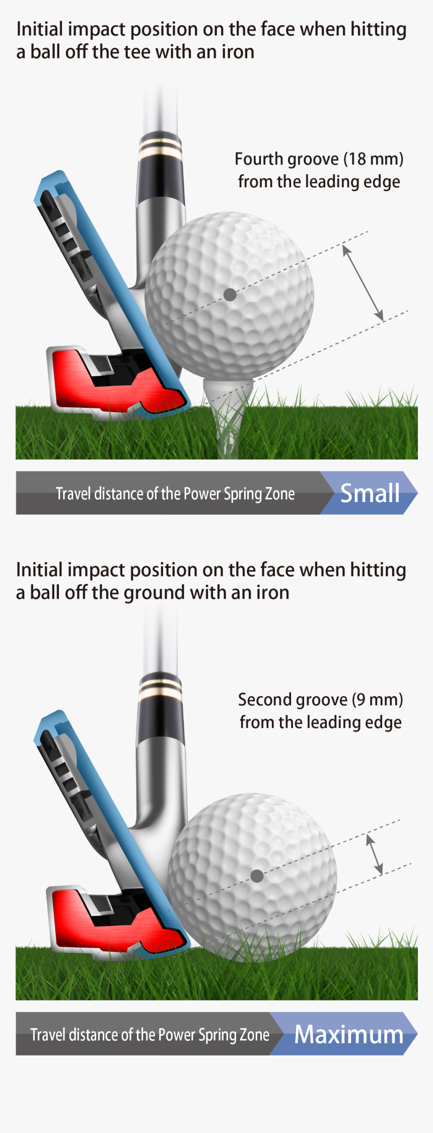 Speed Golf, HD Png Download, Free Download
