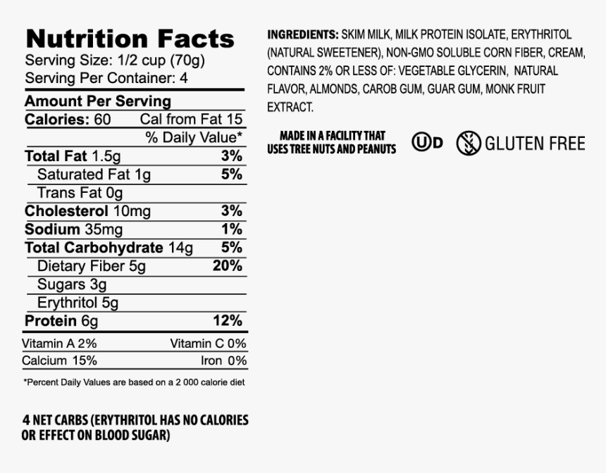 Enlightened Ice Cream Birthday Cake Nutrition Png Nutrition Facts Transparent Png Kindpng