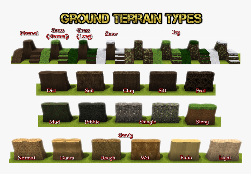 Dirt Ground Png, Transparent Png, Free Download