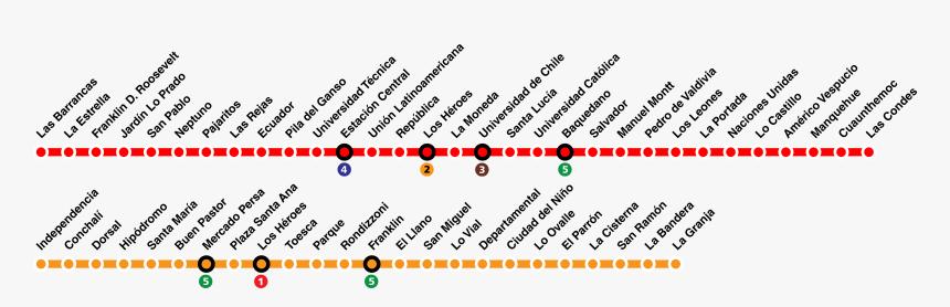 Líneas 1 2 Originales - Estaciones De Metro Linea 1, HD Png Download, Free Download