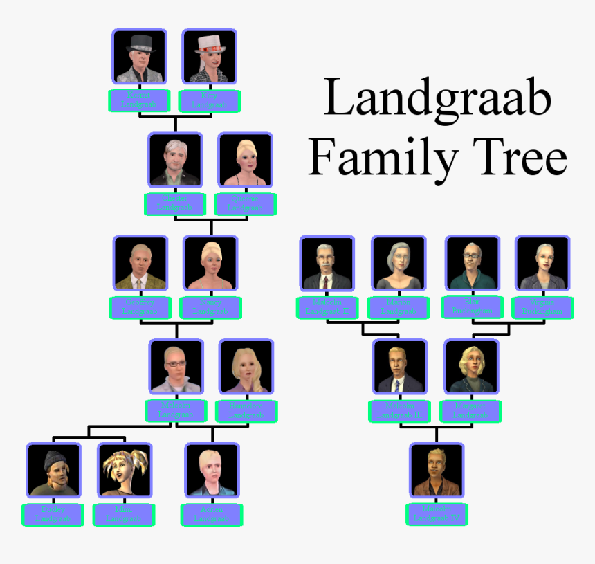 Transparent Family Tree Png - Sims 3 Landgraab Family Tree, Png Download, Free Download