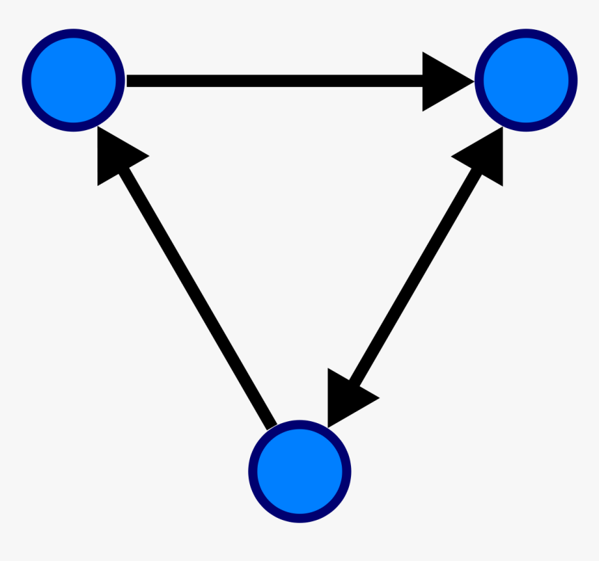 Directed Graph, HD Png Download, Free Download