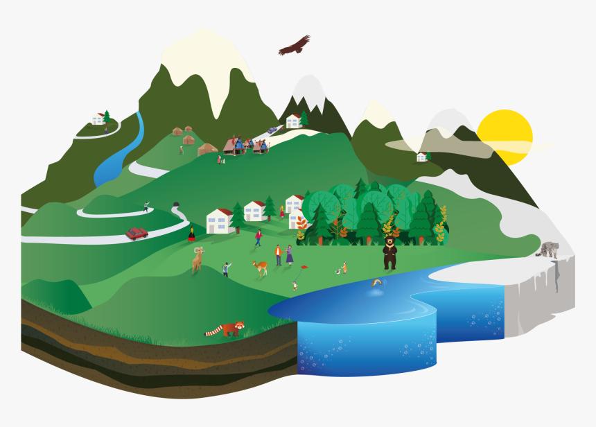 Ecosistema Montañoso Para Niños, HD Png Download, Free Download