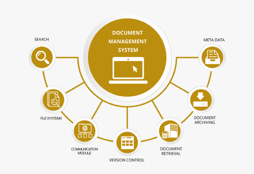 Workflow Document Management System, HD Png Download, Free Download