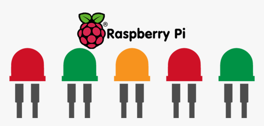 Stream Realtime Data To Trigger Raspberry Pi Led Lights - Led Für Raspberry Pi, HD Png Download, Free Download