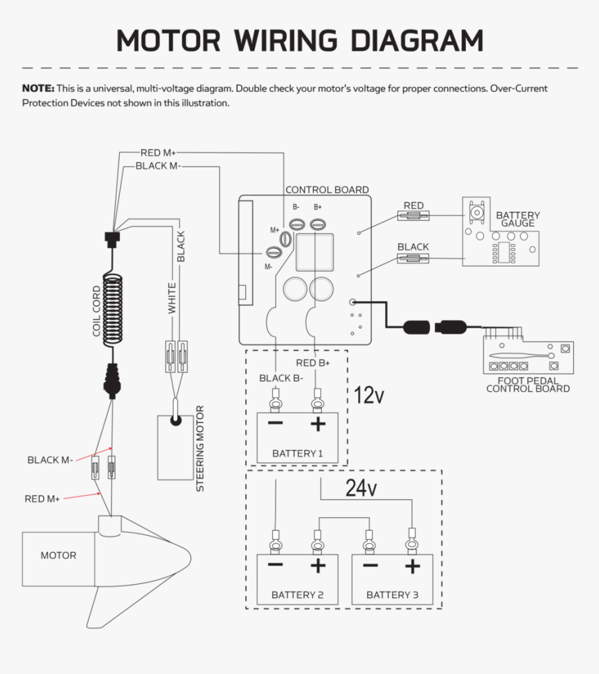 [SCHEMATICS_4PO]  Transparent Circuit Board Vector Png - Wiring Diagram, Png Download -  kindpng | Black Free Download Wiring Diagrams |  | kindpng