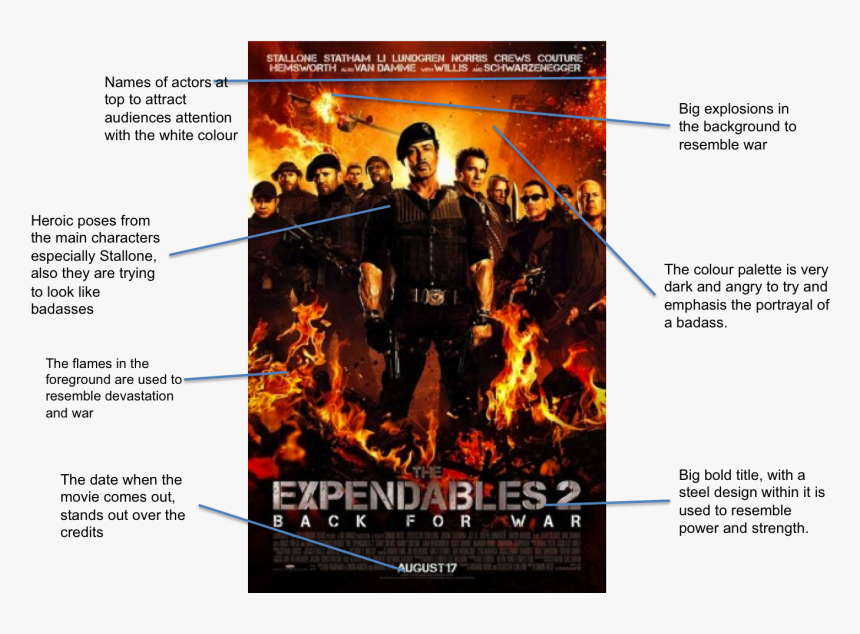 Analysis Of Movie Posters - Expendables 2 Movie Poster, HD Png Download, Free Download