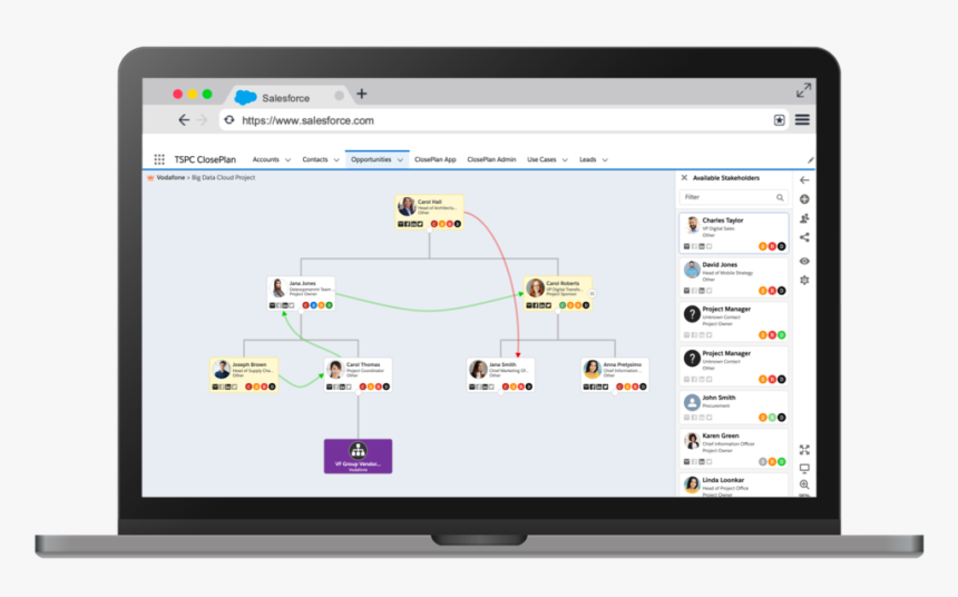Relationship Maps For Salesforce - Macos App Analytics, HD Png Download, Free Download