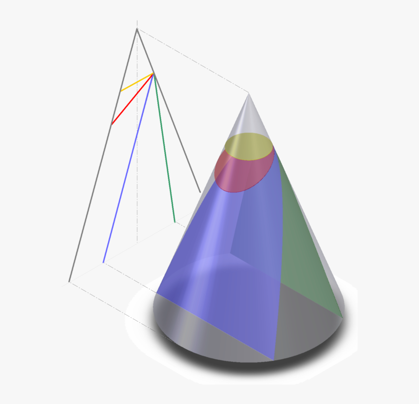 Conic Sections, HD Png Download, Free Download