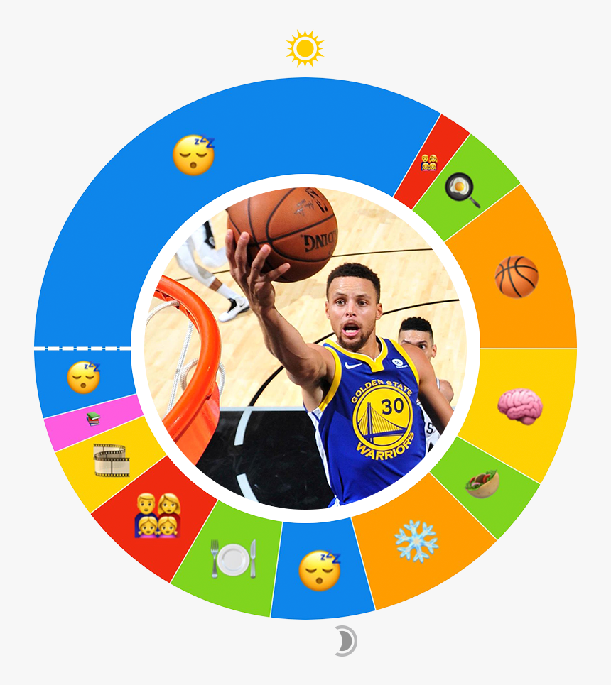 Stephen Curry, HD Png Download, Free Download