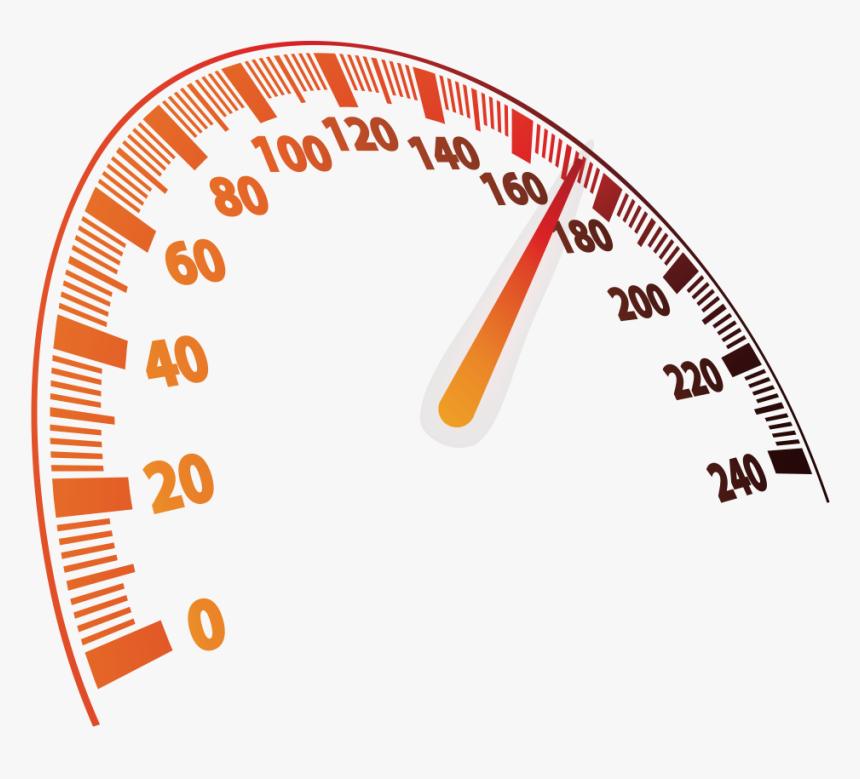 Speed Test Png Transparent Background Speedometer Png Png Download Kindpng