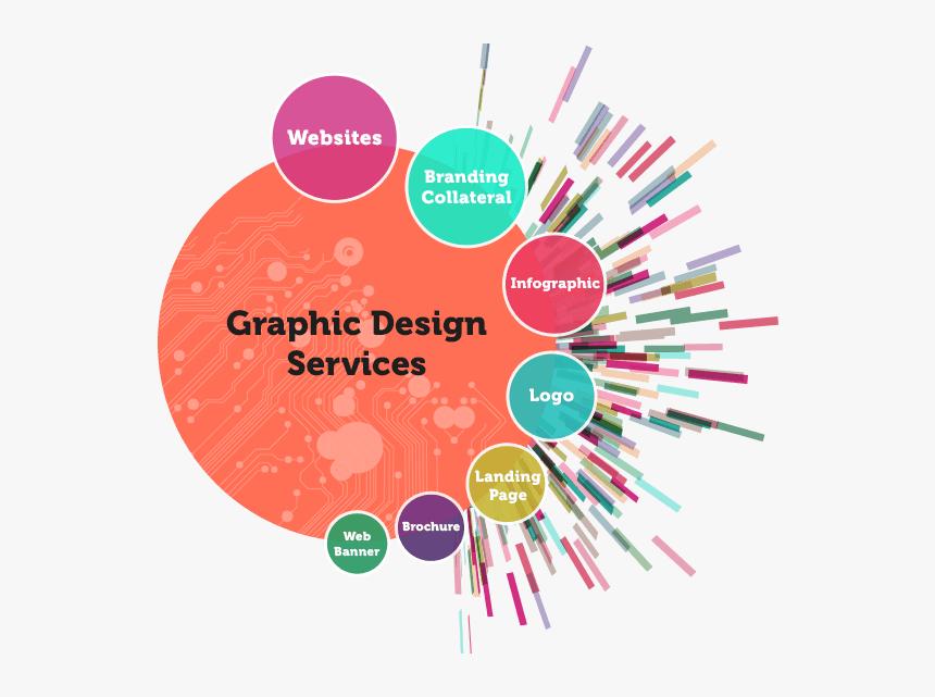 Brochure Design Flyer Design Graphic Design Web Design - Graphics Designer Services, HD Png Download, Free Download